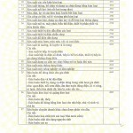 Dang ky kinh doanh Romal-page-002